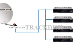 How to upgrade Set-Top Box firmware by PC (RS232 cable)   Trackdish com